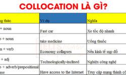 15 collocations