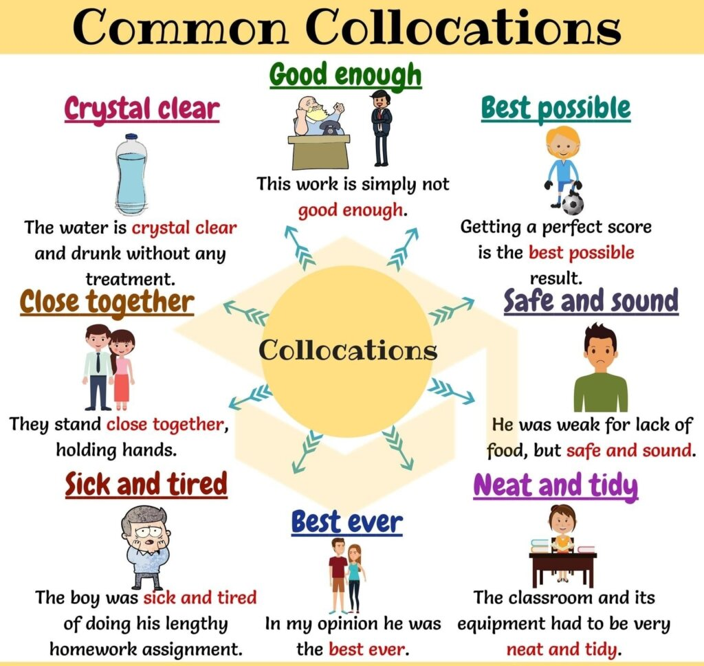 Collocations là cách luyện tập hiệu quả để nâng điểm nói và viết IELTS