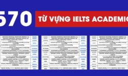 570 từ vựng Academic Word List for IELTS – Tải miễn phí