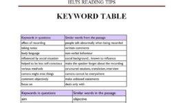 Tải về IELTS Reading tips – Keyword Table miễn phí