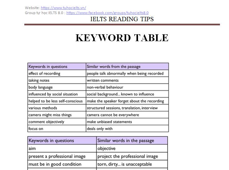 Download Reading tips - Keyword table