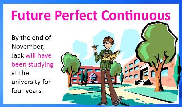 Thì Tương Lai Hoàn Thành Tiếp Diễn - Đáp án BT cách dùng (Future Perfect Continuous)