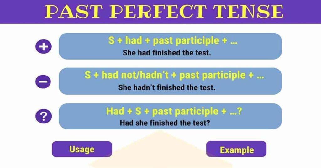 Thì Quá khứ hoàn thành – Cách dùng & Bài tập đáp án chi tiết (Past Perfect)