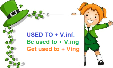 cau truc be used to used to v get used to trong tieng anh