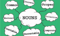 Danh từ và cụm danh từ trong tiếng anh- Phân loại cách dùng chi tiết