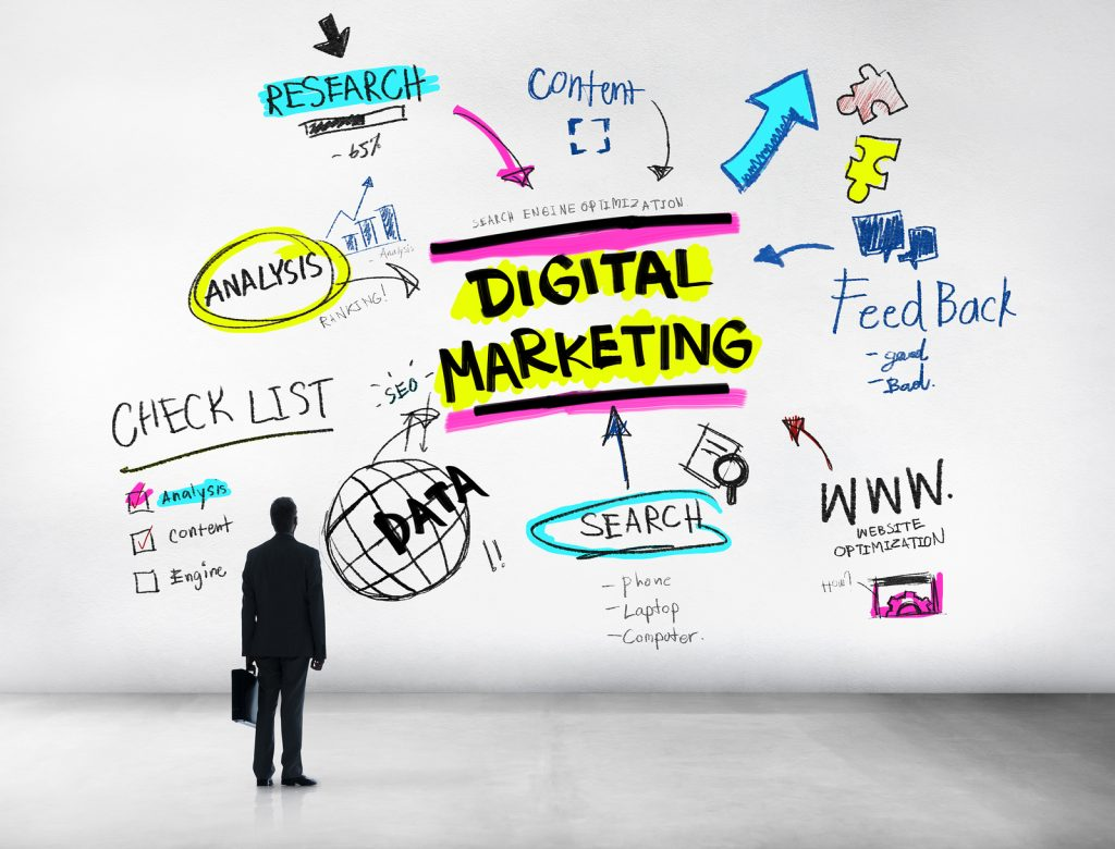 digital marketing 1024x780 2