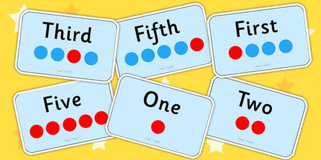 số đếm và số thứ tự trong tiếng anh - Cách đọc và phân biệt