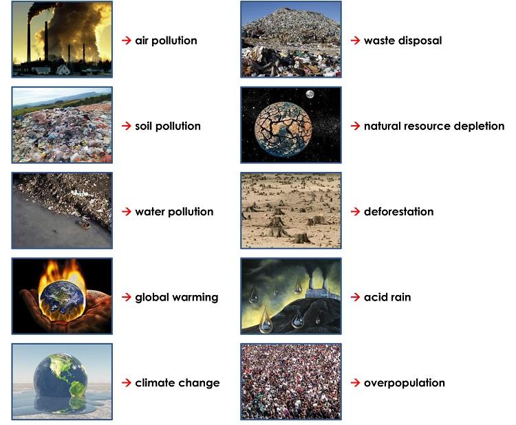 Từ vựng tiếng Anh về môi trường