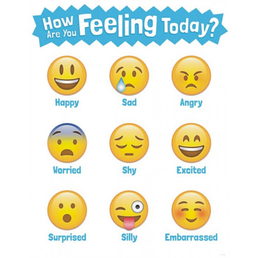 Từ vựng tiếng anh về cảm xúc