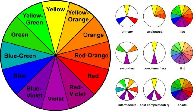 Bảng màu trong tiếng Anh