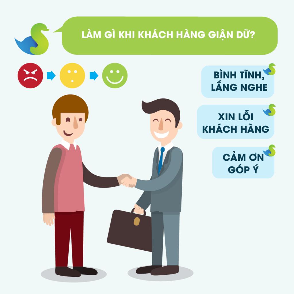 Những mẫu câu thường dùng khi trao đổi với khách hàng