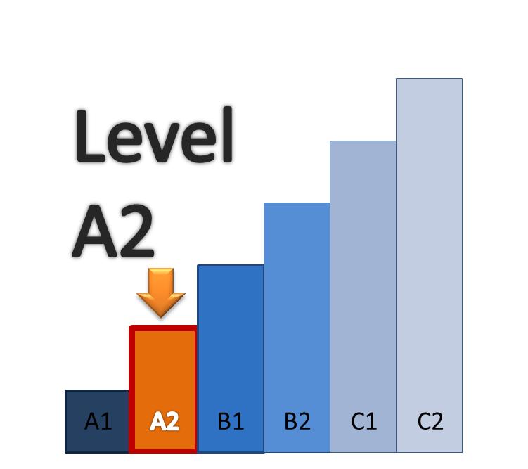 trình độ Anh ngữ A2