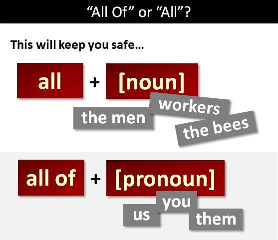 All of và đại từ nhân xưng (personal pronoun)