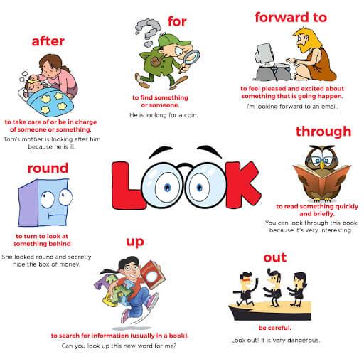 Cách sử dụng look