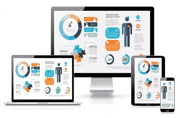 Các thuật ngữ chuyên ngành Thiết kế web