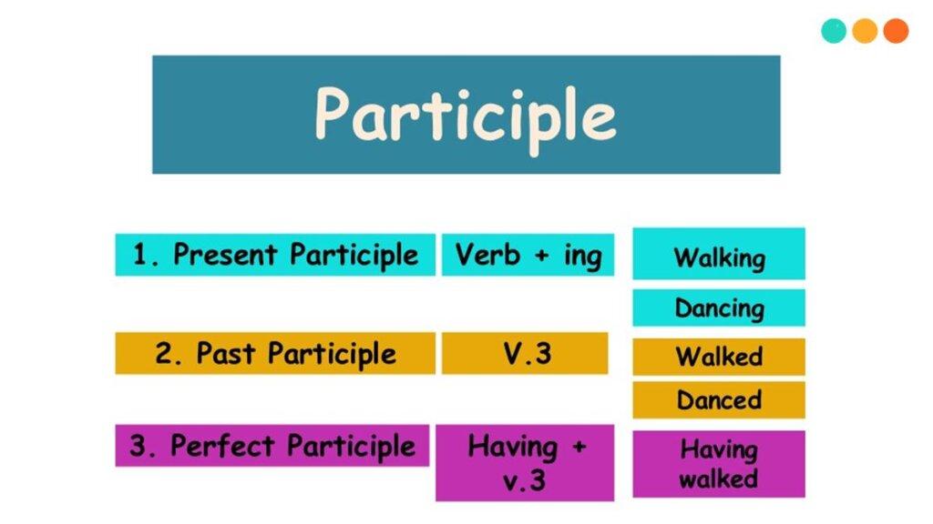 Quá khứ và hiện tại phân từ & Cách dùng phân biệt Bài tập hiện tại phân từ
