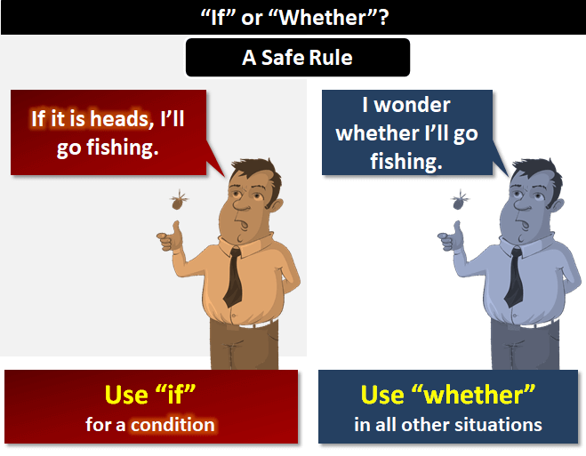 Phân biệt Whether và If