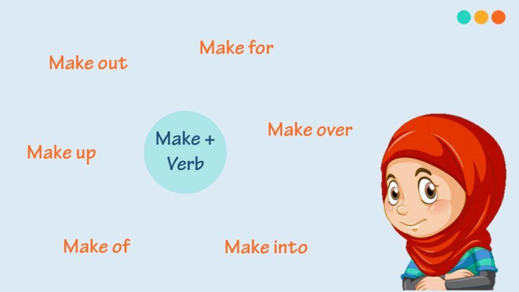 Cụm động từ đi với ''make''.