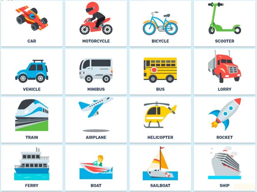 Học từ vựng tiếng Anh qua hình ảnh.