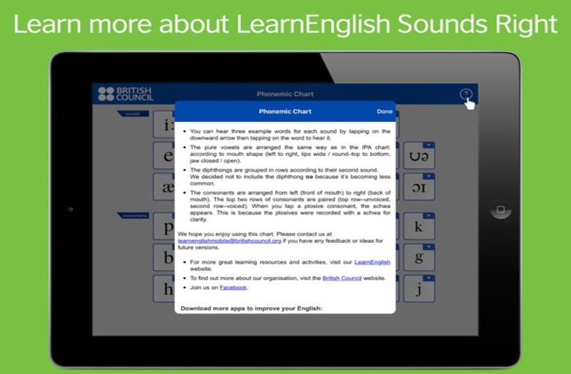Phần mềm phát âm tiếng Anh với Learn English Sounds Right
