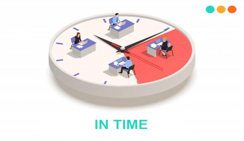 Định nghĩa và cách dùng In time